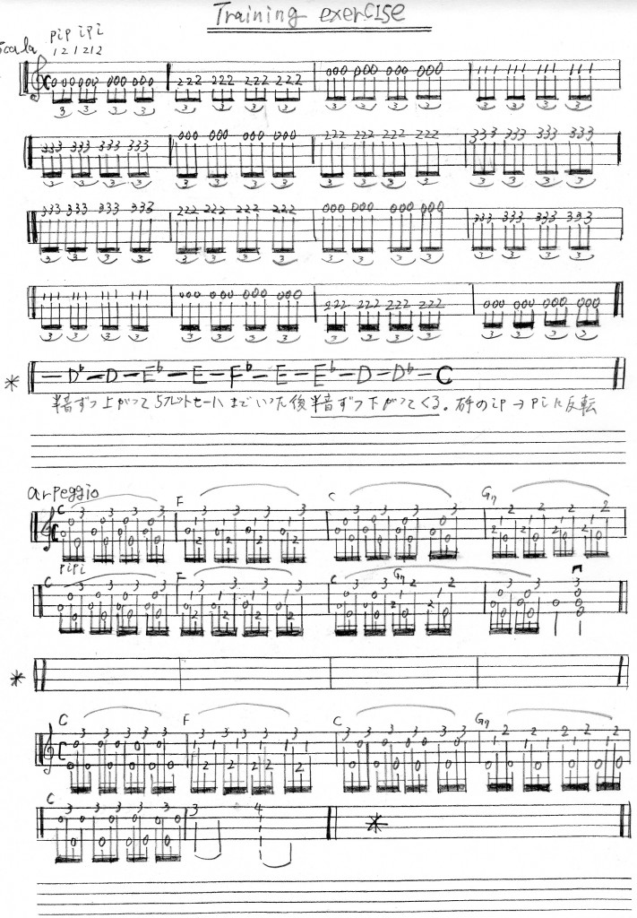 Ukulele Exercise